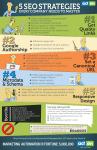 5 strategie per migliorare la SEO [infografica]