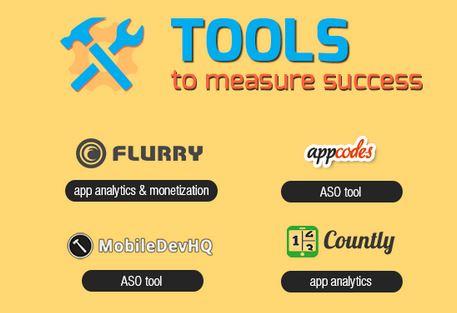 Tool online per migliorare la ASO
