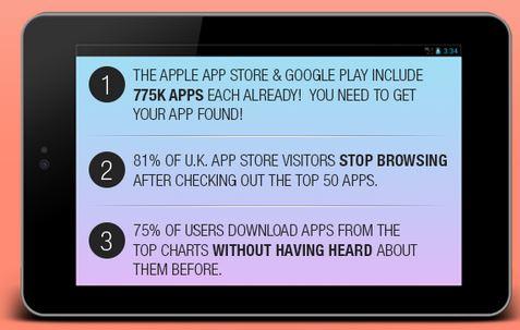 Cos'è la ASO App Store Optimization ?
