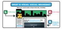 Visual Voice: le immagini raccontano i brand sui Social Media!