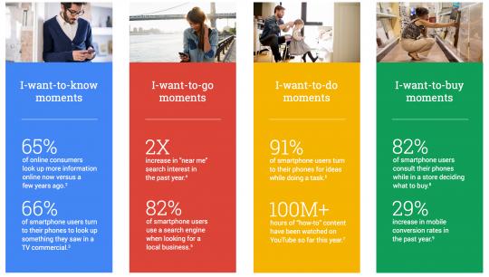 Micro Momenti Google
