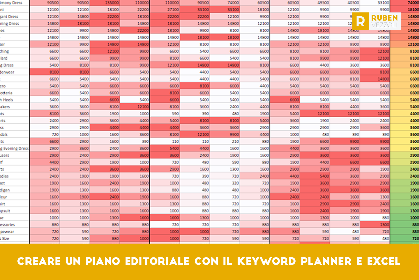 Come Creare Un Calendario Con Excel.Creare Un Piano Editoriale Con Il Keyword Planner E Excel